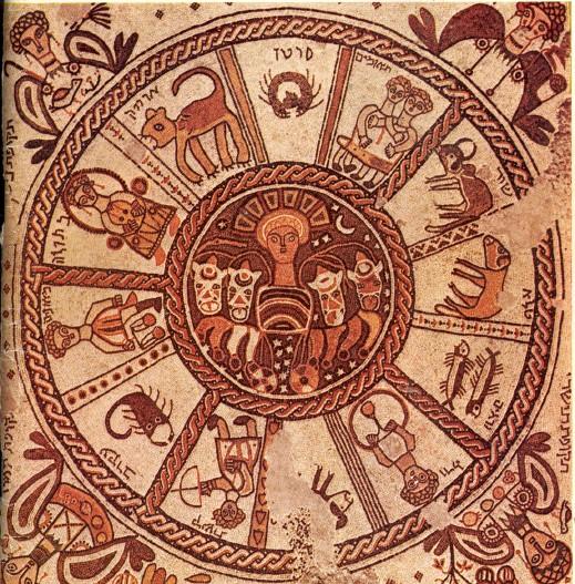 Calendario Greco.Il Calendario Ebraico